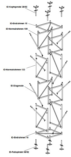 h nnebeck harsco id15 ger ste schaltec gmbh. Black Bedroom Furniture Sets. Home Design Ideas